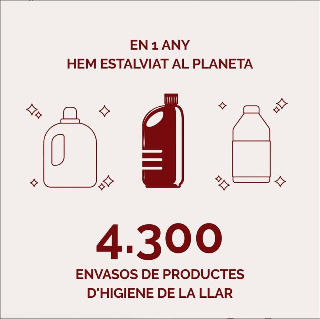 Envasos de neteja estalviats a la botiga a granel El Rebost